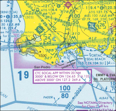 Class B airspace from 8-10,000 feet