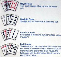 Poker Casino Online Intro
